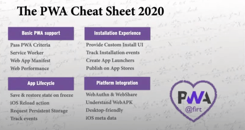 PWA Cheat Sheet 2020